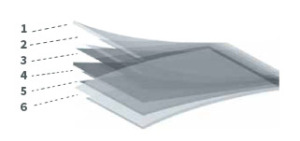 Samolepící fólie na sklo - vrstvy